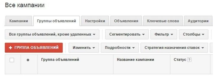 Создание группы объявлений в Гугл Адвордс