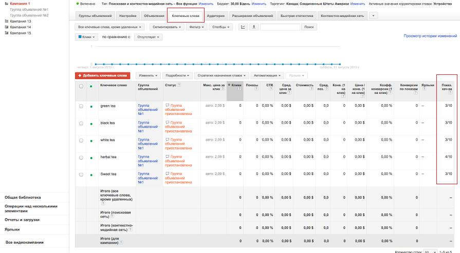 Показатель качества Google Adwords