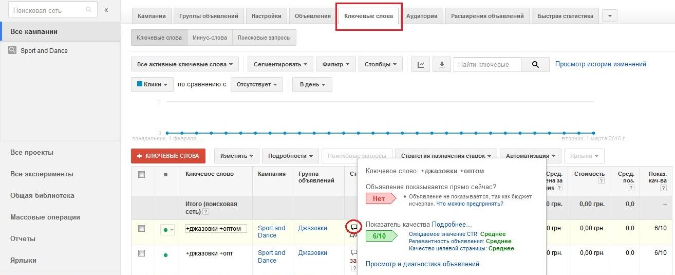 Качество Google Adwords