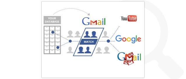 Таргетинг по e-mail адресам в Google Ads – новые ограничения